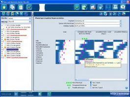 VITEK® 2 Advanced Expert System™